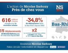Bas-Rhin : le bilan de Nicolas SARKOZY depuis 2007