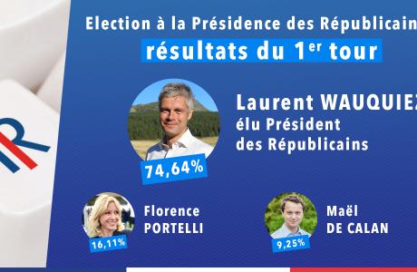 Résultats de l'élection du Président des Républicains